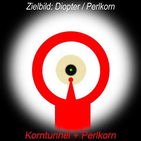 Diopter Perlkorn